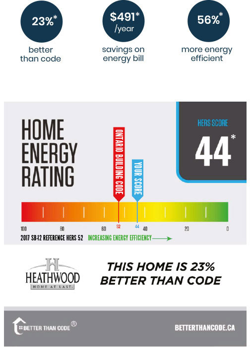 HOME Energy Rating
